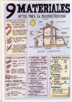materiales aptos para la bioconstruccion