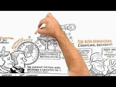 """An amazing """"white board"""" animation of a Sir Ken Robinson speech about changing the education paradigm. Does this present a compelling argument for helping the student in your life maintain some sense of individuality in the mass-minded education system? Ken Robinson, Educational Videos, Educational Technology, Education System, Art Education, Education Reform, Divergent Thinking, 21st Century Learning, Rudolf Steiner"""