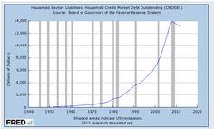 personal debt chart