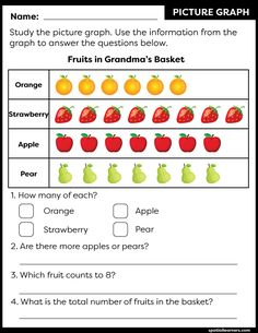 Picture Graph Worksheets, Graphing Worksheets, 1st Grade Math Worksheets, Money Worksheets, Graphing Activities, Printable Activities For Kids, Reading Worksheets, Printable Worksheets, Free Printable