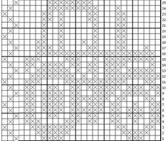 Bilderesultat for strikke diagram Baby Barn, Fair Isle Knitting, C2c, Knit Crochet, Cross Stitch, Diagram, Projects To Try, Chart, Google Search