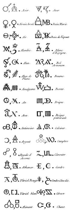 Alchemy: Assorted Alchemical Symbols By Diderot and d'Alembert Alchemy Symbols, Magic Symbols, Symbols And Meanings, Ancient Symbols, Demon Symbols, Alphabet Symbols, Book Of Shadows, Sacred Geometry, Wiccan