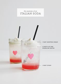 anatomy of an italian soda