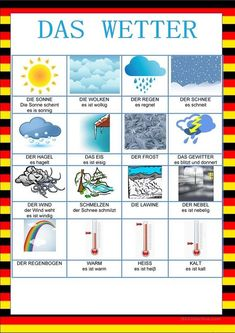 German Grammar, German Words, German Language Learning, Learn A New Language, Grammar And Vocabulary, English Vocabulary, Germany For Kids, Learning Maps, German Resources