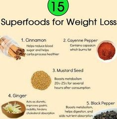 Top 15 Weight Loss Foods