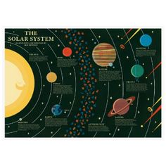 Ben Newman Solar System Poster: 'The Solar System' offset lithographic printed poster by Ben Newman.  -Open edition