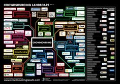 #Crowdsourcing infographic