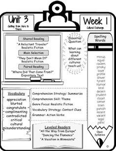 McGraw-Hill Maravillas Unidad 2 Semana 5 Focus Wall