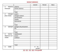 établir son budget familial mensuel by beeorganisee Read Budgeting Process, Budgeting Finances, Budgeting Tips, Mon Budget, Faire Son Budget, Organization Bullet Journal, Budget Organization, Excel Budget, Budget Planner