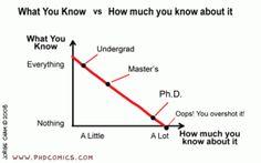 PhD: hahaha! I tell Ryan this all the time:)
