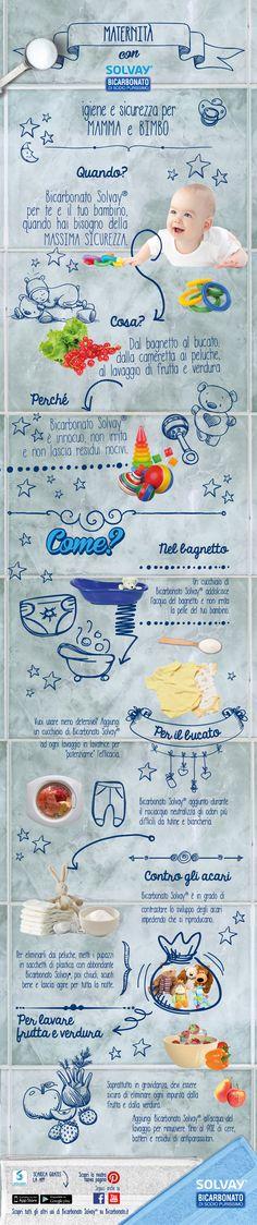 Igiene e sicurezza per mamma e bimbo grazie Bicarbonto Solvay. #bicarbonatosolvay