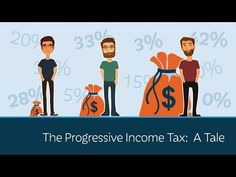 The Progressive Income Tax: A Tale of Three Brothers -  A simple video that even children can understand abut taxes.