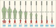 Сетка мил-дот / Mil-Dot Shooting Targets, Shooting Guns, Shooting Range, Military Tactics, Military Guns, Weapons Guns, Guns And Ammo, Range Shooter, Sniper Gear