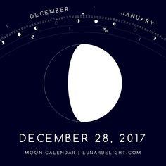 Thursday, December 28 @ 04:40 GMT  Waxing Gibboust - Illumination: 69%  Next Full Moon: Tuesday, January 2 @ 02:25 GMT Next New Moon: Wednesday, January 17 @ 02:18 GMT
