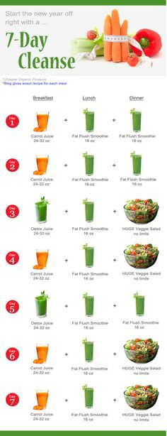 7-day cleanse #dietplan #detoxdiet #loseweight #weightloss #burnfat