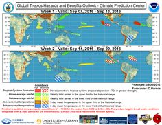 ""\""""Global Weather Sites, Tools, Assessment, Brewing, Tropical, Map, Fishing, Instruments, Location Map""236|182|?|en|2|6a94e2103381b12a3d9b9c5e1a083dde|False|UNLIKELY|0.2915377616882324