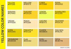 40 Most Useful Shades Of Yellow Color Names Bored Art Cream Yellow - Steval Decorations Interior Paint Colors For Living Room, Bedroom Paint Colors, Yellow Pantone, Pantone Color, Colour Names List, Colour Dictionary, Shades Of Yellow Color, Colour Pallete, Color Palettes