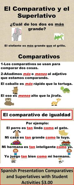 Spanish Presentation and Student Activities-Comparatives and Superlatives. This will make teaching grammar easy for you and your students. $3.00