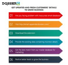 Dossierc is one of the best known free email addresses providers that allows the users to connect with the right audience. We help the businesses to improve sales and return on investment (ROI). Free Email Address, Connect, Investing, Marketing, Business, Business Illustration