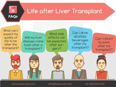 Liver transplant can save a person's life and there are many new things a person experiences after liver transplantation. Asking your doctors the following questions can help you in getting excellent outcomes after #livertransplant. #FAQs #LiverHealthMonth https://travcure.com/all-about-liver-transplant/