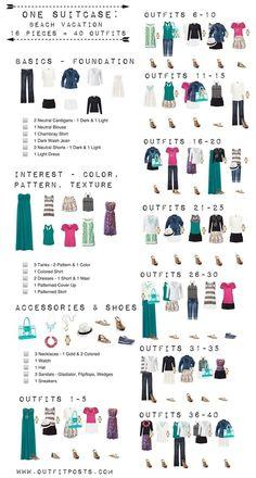 Примеры капсульных гардеробов: 20 готовых решений - Make Your Style