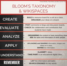 Hi everyone!!!! This is our second activity of ICT: Bloom's Taxonomy & the Web 2.0 In this case, we have chosen: Wikispaces 'This work is under a CC license, so if you want to use it, you must quote the creators of the original work'