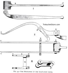 Fig. 44. - The Mechanism of the Goat's-Foot Lever. Half Full Size