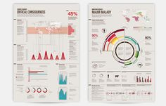 Inspirational Infographic Roundup 4 on Datavisualization.ch