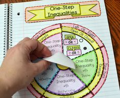 Solving and Graphing One-Step Inequalities Wheel Foldable