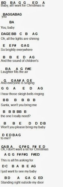 all i want for christmas is you chords piano letters christmaswalls co