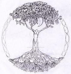 Trendy tree of life sketch tat Ideas Tree Of Life Artwork, Tree Of Life Painting, Tattoo Life, Drawing Sketches, Pencil Drawings, Artwork Drawings, Artwork Paintings, Life Drawing, Tree Of Life Quotes