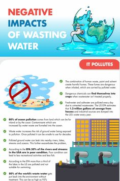 Want to save water and save money in the home? These 125 tips and facts remind us just how important it is for our world to conserve water and get started on green living. Read these to learn more about why we need to do it and share it to get the word out. Affordable Home Decor, Affordable Furniture, Patio Decorating Ideas On A Budget, Water Waste, Eco Friendly House, Water Conservation, Word Out, Save Water, Fresh Water