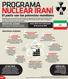 El Programa Nuclear Iraní es un acuerdo firmado por las cinco potencias que integran el Consejo de Seguridad de la ONU. Aquí te lo presentamos.   #Infographic