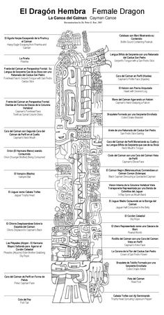 Chavin de Huantar - Peru. Obelisco Tello.