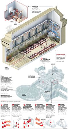 A escolha do novo Papa Francisco