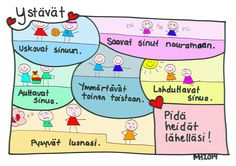Ystävät. Future Jobs, School Holidays, School Classroom, Social Skills, Pre School, Learning Activities, Special Education, Lesson Plans, Kindergarten
