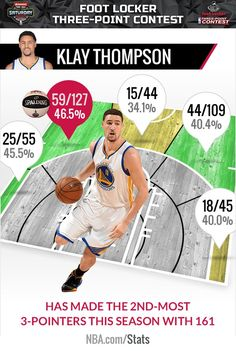 Nothing scarier than a #SplashBrother getting hot. Klay got hot. #FootLockerThree. Click to watch!