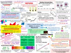 AQA Chemistry Revision Posters (new spec) A Level Chemistry Revision, Aqa Chemistry, Chemistry Paper, Gcse Science Revision, Chemistry Notes, Chemistry Lessons, Gcse Math, Teaching Chemistry, Science Notes