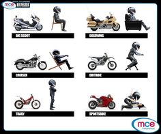 MotorCycles : Photo