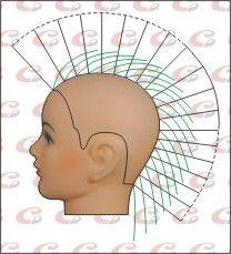 黃思恒數位美髮構圖
