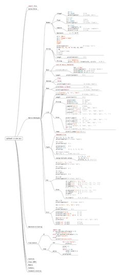 Learn step by step how to hack a computer network coder python 3 in one pic fandeluxe Image collections