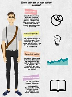 El perfil de un buen content manager. Infografía en español. #CommunityManager