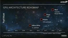 "AMD Unveils GPU Architecture Roadmap, ""Polaris"" no HBM2 Memory? - TECKKNOW"