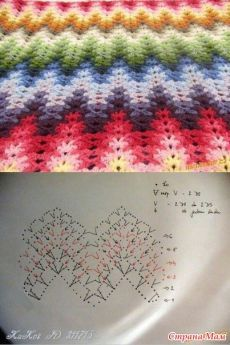 Mary's Crochet Afghan pattern from breaking amish mary afghan pattern Crochet Ripple, Crochet Motifs, Crochet Diagram, Crochet Stitches Patterns, Crochet Chart, Crochet Designs, Stitch Patterns, Knitting Patterns, Ripple Afghan