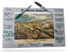 Evidence Analysis activity - easy to DIY your own dry erase overlay board to analyze articles, images, political cartoons, etc.