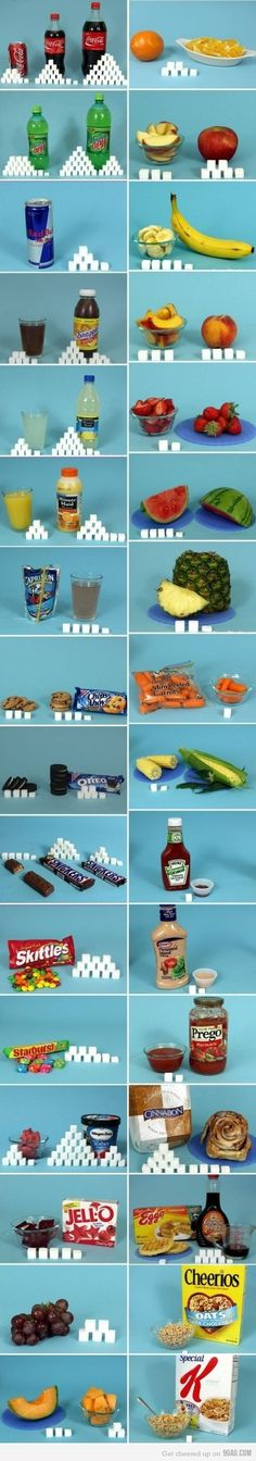 Sugar to food comparison - Good reminder of what is in the foods we feed our kids.  We try hard to stay away from the high sugars and processed foods.