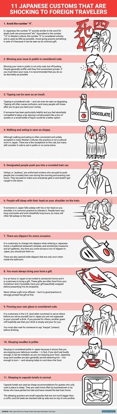 *m. Infographic: 11 Japanese customs that are shocking to foreigners