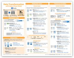 Data Transformation Cheat Sheet