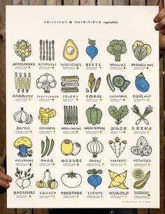 veggies kitchen poster/ warpaint studio