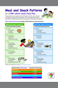 We are happy to share our sample meal plan for younger ...